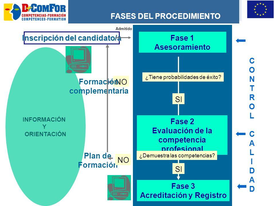 50 REFERENTE DE RECONOCIMIENTO DE LA COMPETENCIA CUALIFICACIONES PROFESIONALES (CNCP) UNIDAD DE COMPETENCIA Definen los estándares de competencia prof