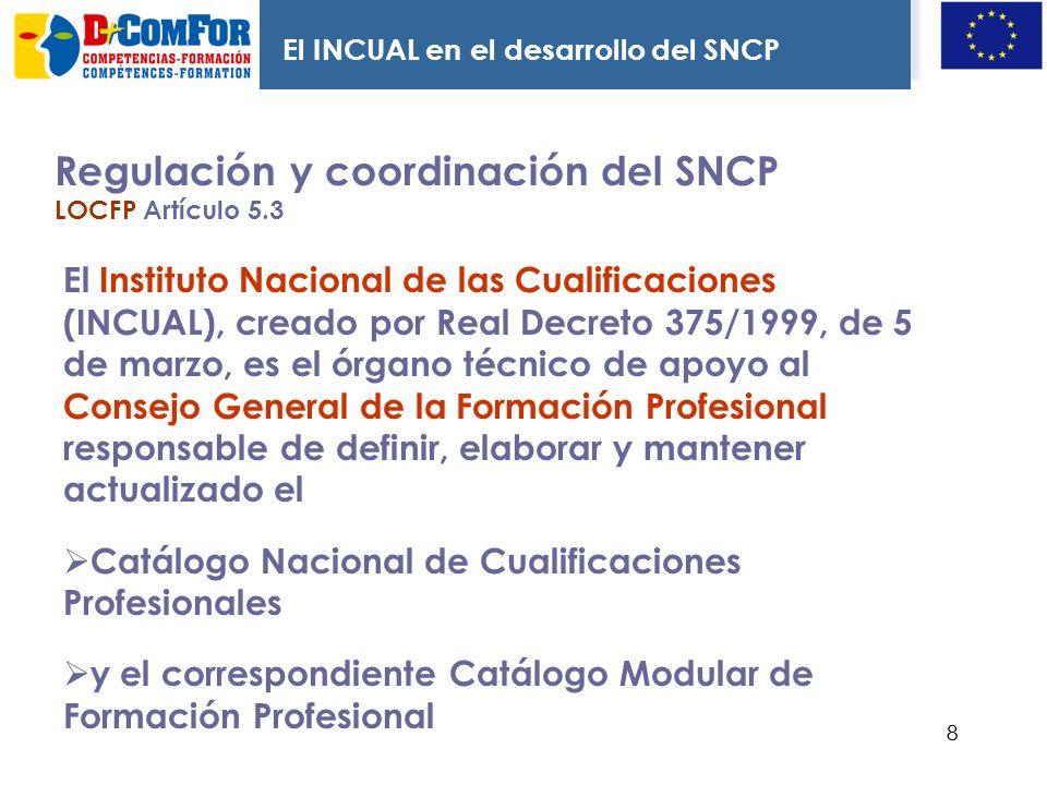 77 Sistema Nacional de Cualificaciones y F. P. Necesidades del mercado de trabajo ORIENTACIÓN PROFESIONAL CALIDAD Y EVALUACIÓN Catálogo Nacional de Cu