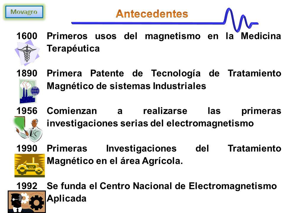 1600Primeros usos del magnetismo en la Medicina Terapéutica 1890Primera Patente de Tecnología de Tratamiento Magnético de sistemas Industriales 1956Comienzan a realizarse las primeras investigaciones serias del electromagnetismo 1990Primeras Investigaciones del Tratamiento Magnético en el área Agrícola.