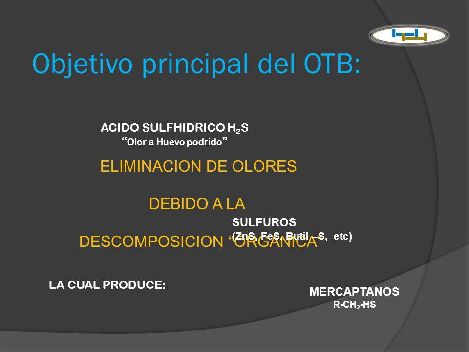 Objetivo principal del OTB: ELIMINACION DE OLORES DEBIDO A LA DESCOMPOSICION ORGÁNICA LA CUAL PRODUCE: ACIDO SULFHIDRICO H2SH2S Olor a Huevo podrido S