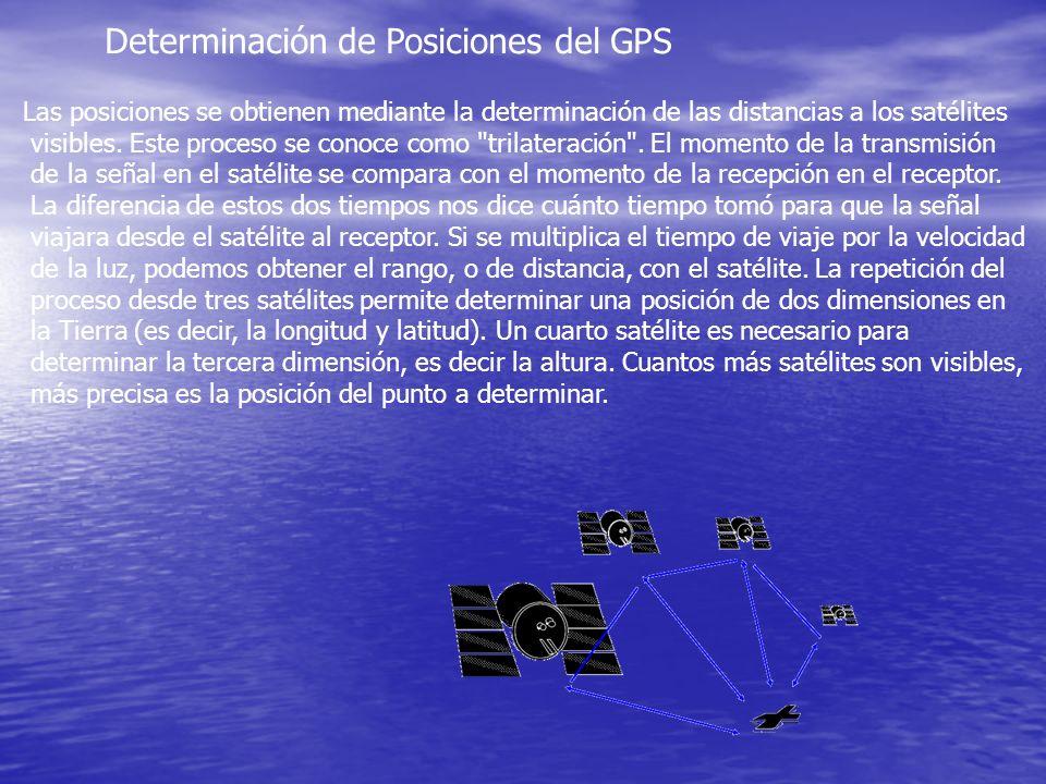 Determinación de Posiciones del GPS Las posiciones se obtienen mediante la determinación de las distancias a los satélites visibles. Este proceso se c