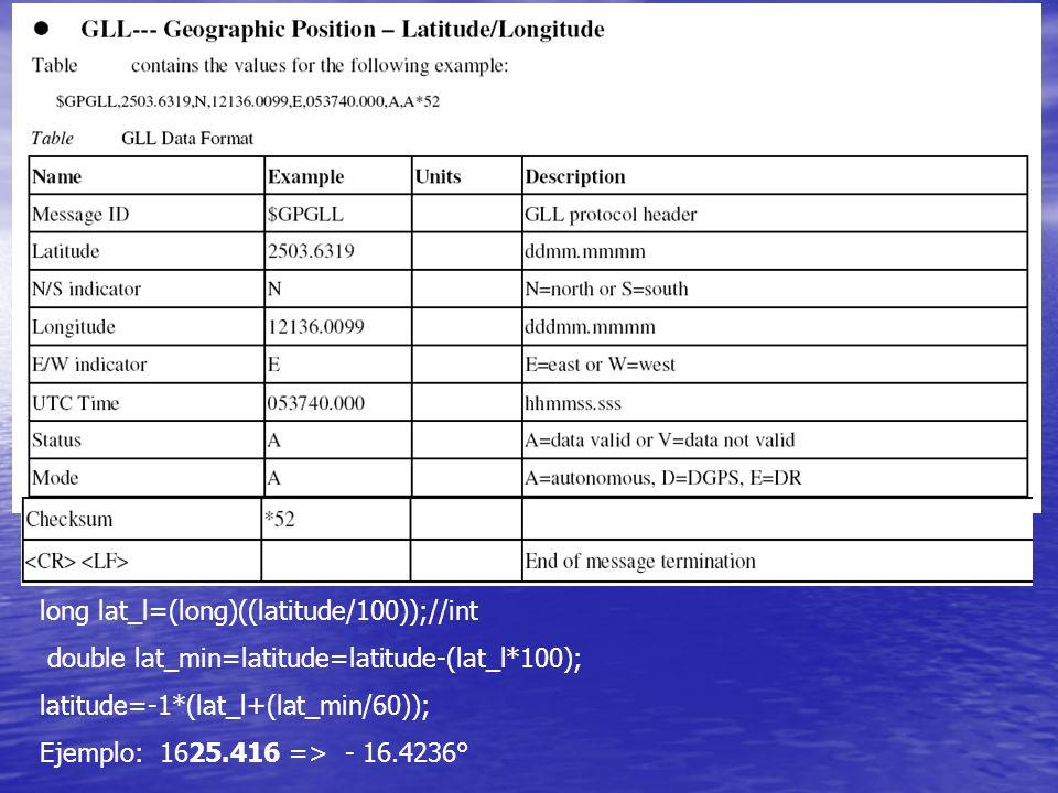 long lat_l=(long)((latitude/100));//int double lat_min=latitude=latitude-(lat_l*100); latitude=-1*(lat_l+(lat_min/60)); Ejemplo: 1625.416 => - 16.4236