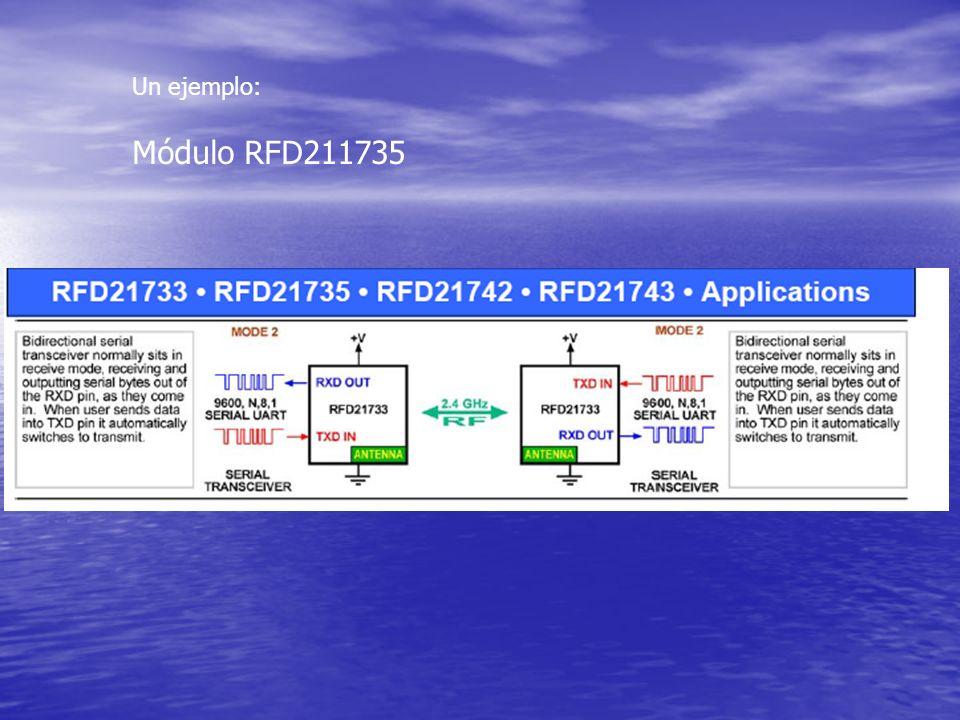 Un ejemplo: Módulo RFD211735