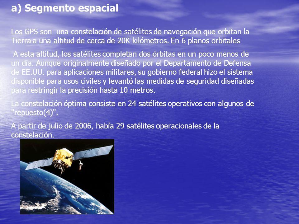 a) Segmento espacial Los GPS son una constelación de satélites de navegación que orbitan la Tierra a una altitud de cerca de 20K kilómetros. En 6 plan