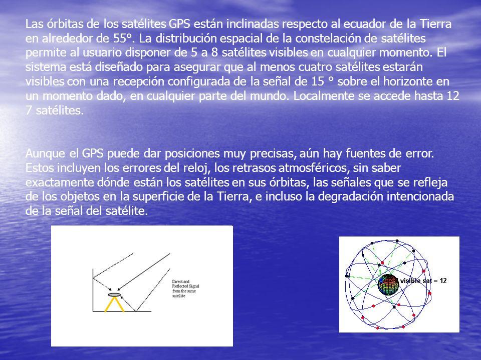 Las órbitas de los satélites GPS están inclinadas respecto al ecuador de la Tierra en alrededor de 55°. La distribución espacial de la constelación de