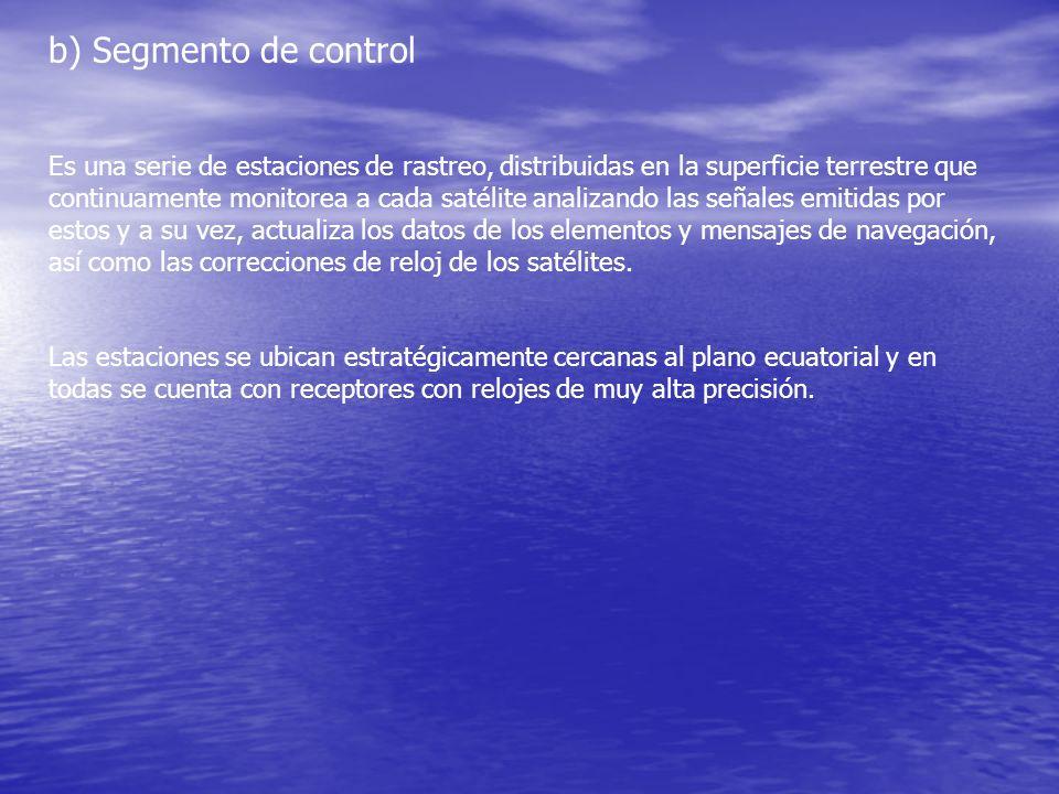 b) Segmento de control Es una serie de estaciones de rastreo, distribuidas en la superficie terrestre que continuamente monitorea a cada satélite anal