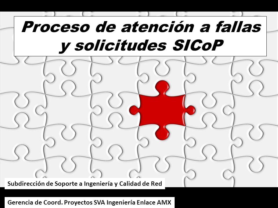 Proceso de atención a fallas y solicitudes SICoP Gerencia de Coord.