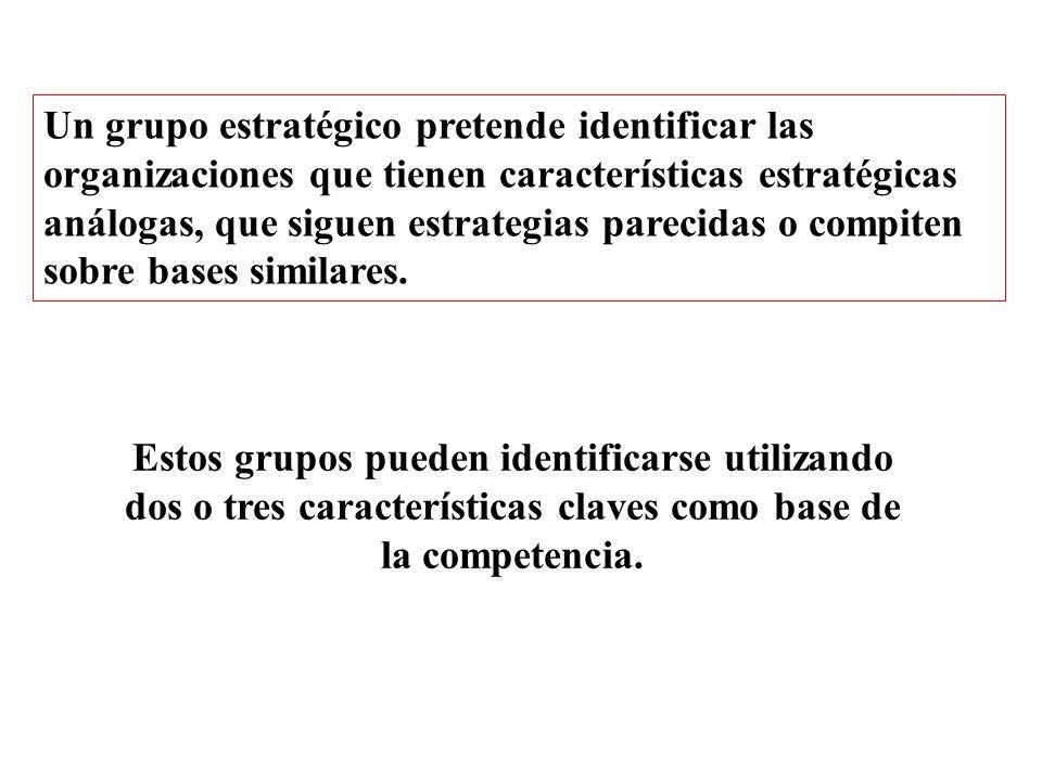 Un grupo estratégico pretende identificar las organizaciones que tienen características estratégicas análogas, que siguen estrategias parecidas o comp