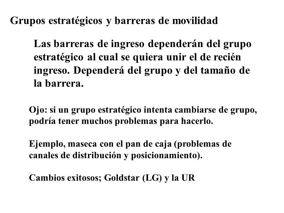 Grupos estratégicos y barreras de movilidad Las barreras de ingreso dependerán del grupo estratégico al cual se quiera unir el de recién ingreso. Depe