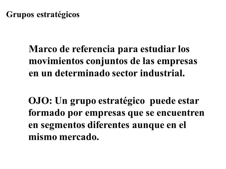 Grupos estratégicos Marco de referencia para estudiar los movimientos conjuntos de las empresas en un determinado sector industrial. OJO: Un grupo est