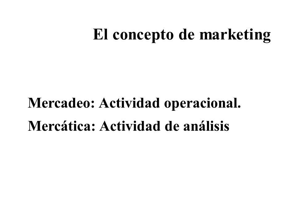 El proceso estratégico del MKT Necesidades de la sociedad Búsqueda de soluciones Mercados de referencia Identificación de segmentos Análisis de atractividad Mercado potencial Ciclo de vida Competitividad Ventaja competitiva Posicionamiento