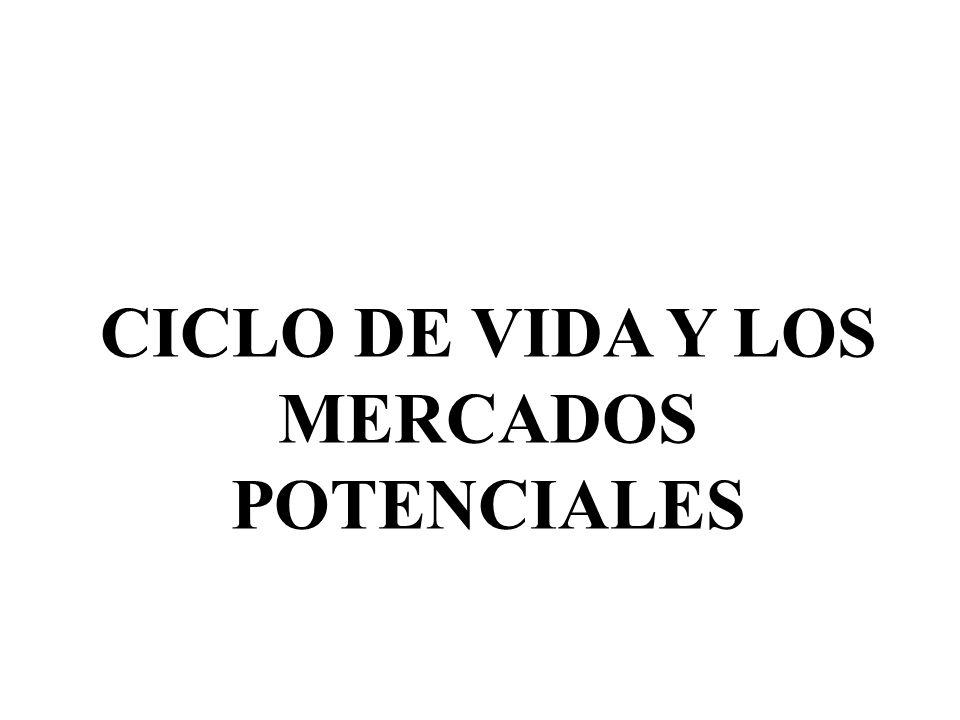 CICLO DE VIDA Y LOS MERCADOS POTENCIALES