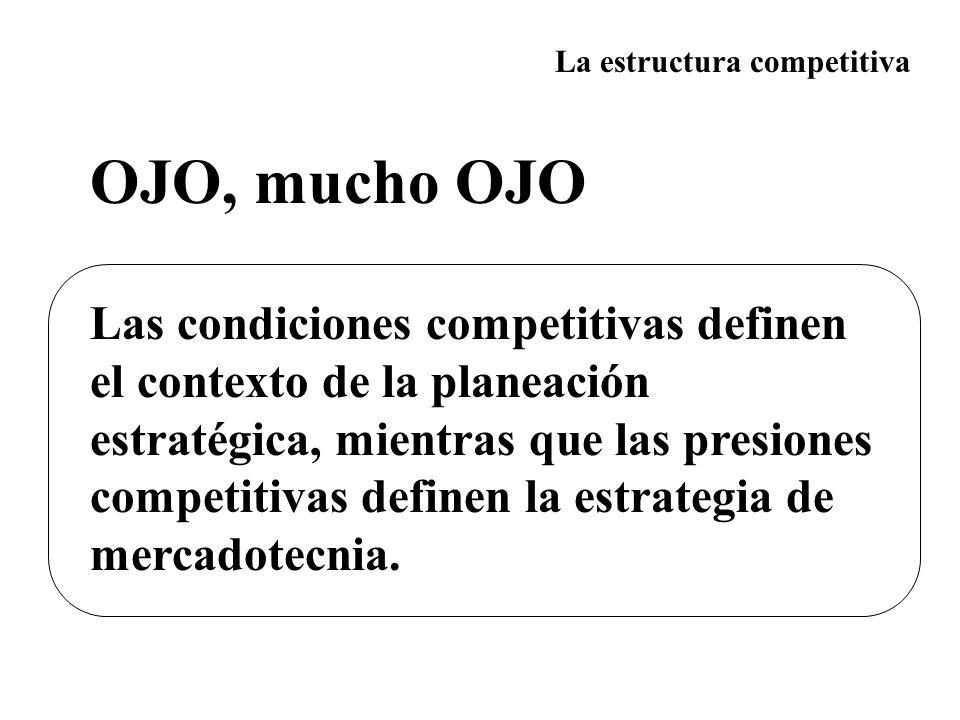 La estructura competitiva Las condiciones competitivas definen el contexto de la planeación estratégica, mientras que las presiones competitivas defin