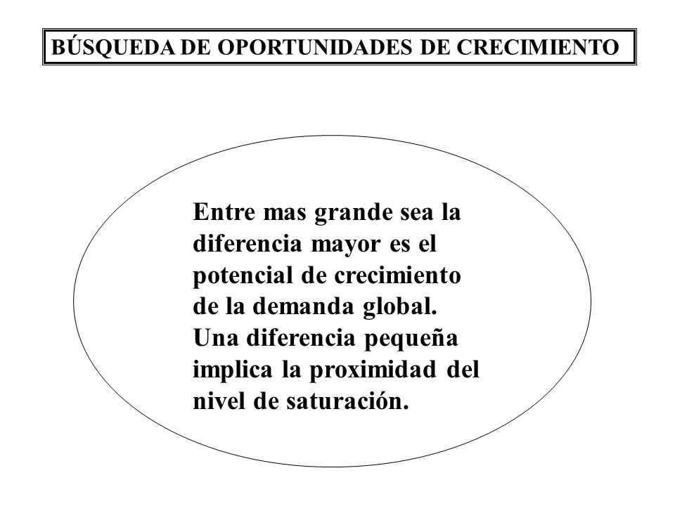 BÚSQUEDA DE OPORTUNIDADES DE CRECIMIENTO Entre mas grande sea la diferencia mayor es el potencial de crecimiento de la demanda global. Una diferencia