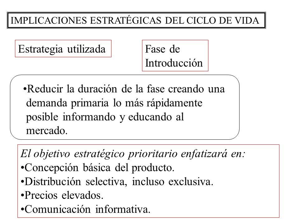 IMPLICACIONES ESTRATÉGICAS DEL CICLO DE VIDA Estrategia utilizadaFase de Introducción Reducir la duración de la fase creando una demanda primaria lo m