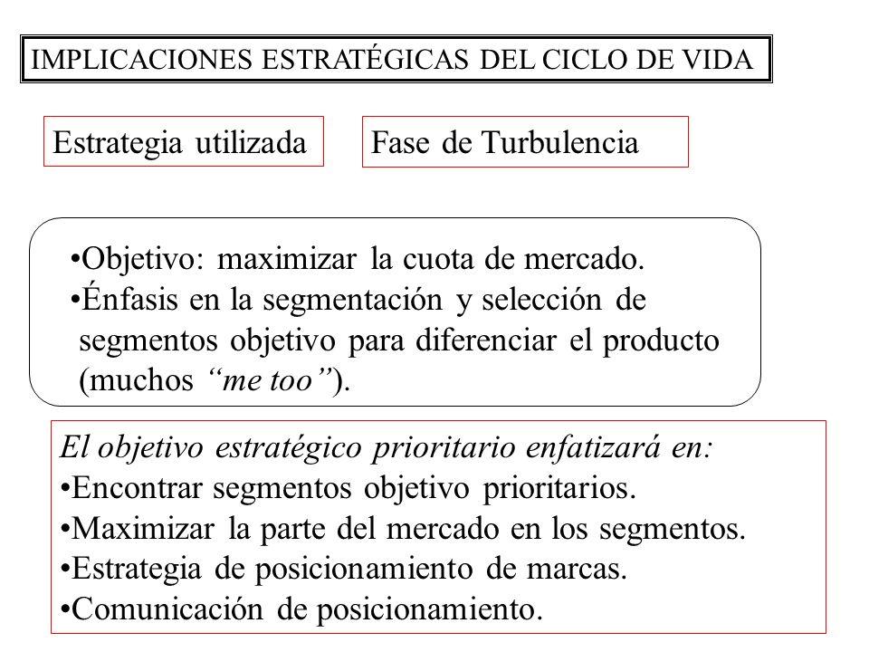 IMPLICACIONES ESTRATÉGICAS DEL CICLO DE VIDA Estrategia utilizadaFase de Turbulencia Objetivo: maximizar la cuota de mercado. Énfasis en la segmentaci