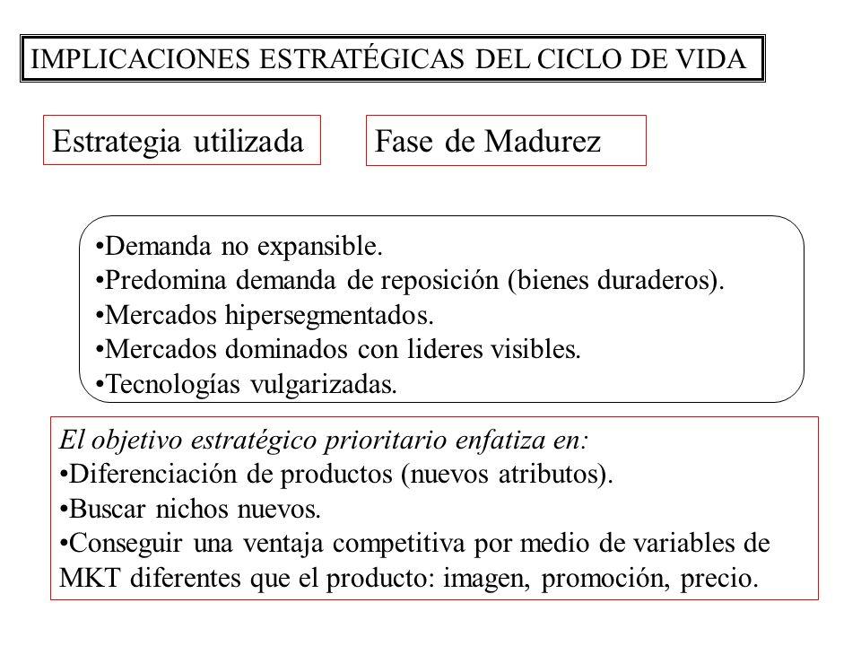 IMPLICACIONES ESTRATÉGICAS DEL CICLO DE VIDA Estrategia utilizadaFase de Madurez Demanda no expansible. Predomina demanda de reposición (bienes durade