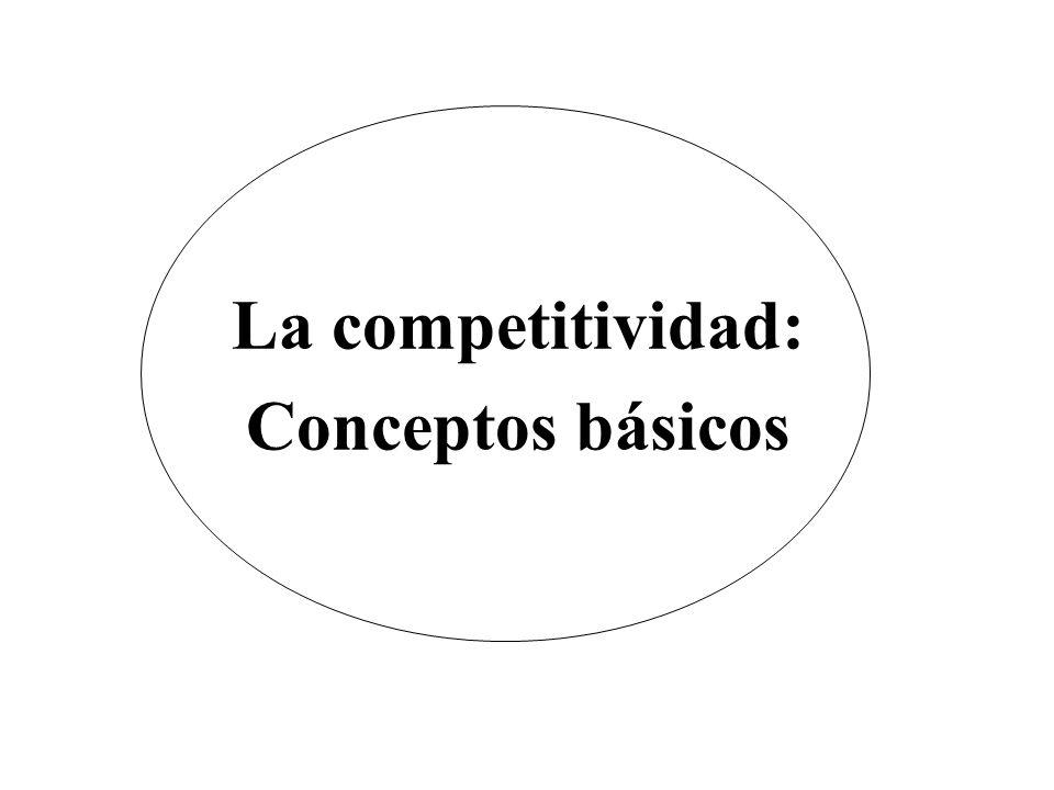 ¿Qué quiere decir ser competitivos.