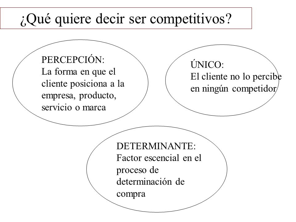 ¿Qué quiere decir ser competitivos? PERCEPCIÓN: La forma en que el cliente posiciona a la empresa, producto, servicio o marca ÚNICO: El cliente no lo