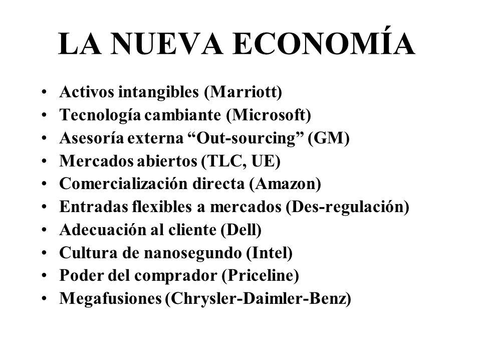 LA NUEVA ECONOMÍA Activos intangibles (Marriott) Tecnología cambiante (Microsoft) Asesoría externa Out-sourcing (GM) Mercados abiertos (TLC, UE) Comer