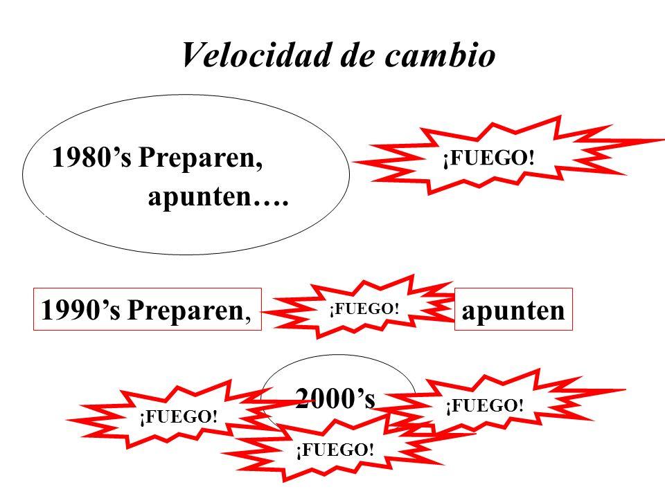 Velocidad de cambio ¡FUEGO! 1990s Preparen, ¡FUEGO! 2000s ¡FUEGO! apunten 1980s Preparen, apunten….
