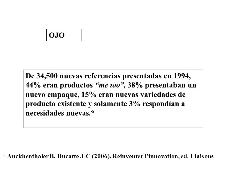 De 34,500 nuevas referencias presentadas en 1994, 44% eran productos me too, 38% presentaban un nuevo empaque, 15% eran nuevas variedades de producto existente y solamente 3% respondían a necesidades nuevas.* OJO * Auckhenthaler B, Ducatte J-C (2006), Reinventer linnovation, ed.