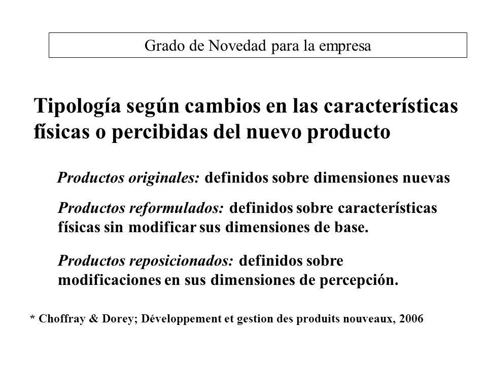 Grado de Novedad para la empresa Tipología según cambios en las características físicas o percibidas del nuevo producto * Choffray & Dorey; Développem