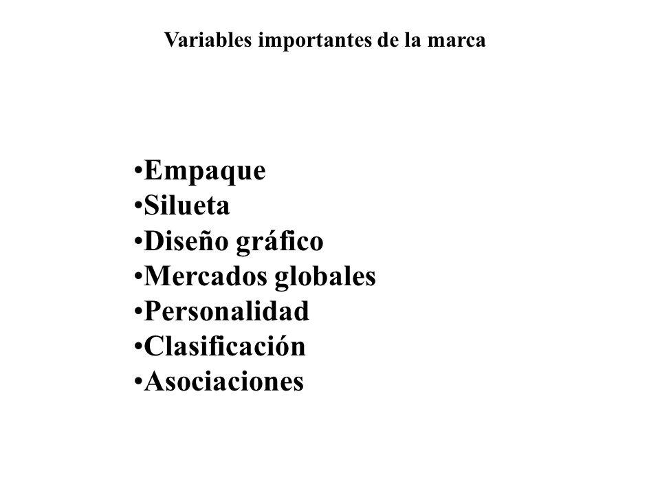 Variables importantes de la marca Empaque Silueta Diseño gráfico Mercados globales Personalidad Clasificación Asociaciones