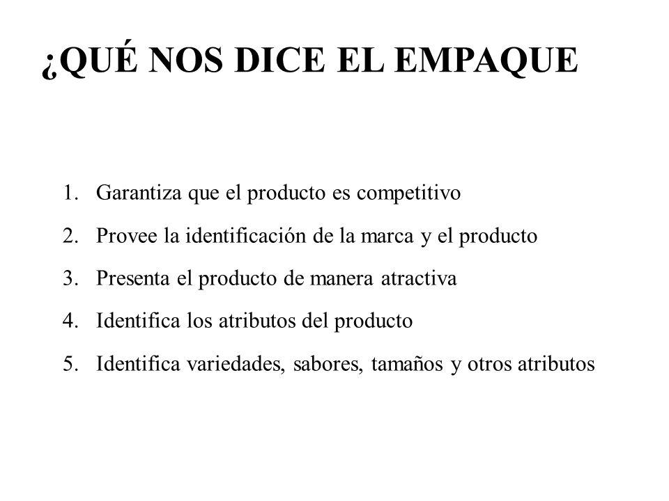 ¿QUÉ NOS DICE EL EMPAQUE 1.Garantiza que el producto es competitivo 2.Provee la identificación de la marca y el producto 3.Presenta el producto de manera atractiva 4.Identifica los atributos del producto 5.Identifica variedades, sabores, tamaños y otros atributos