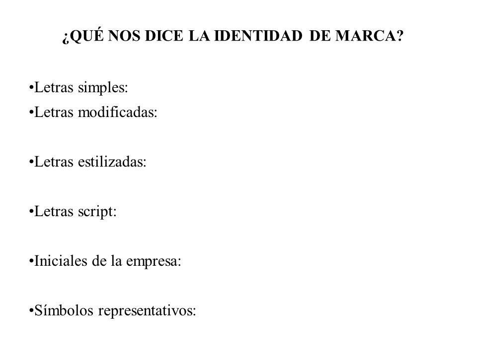 ¿QUÉ NOS DICE LA IDENTIDAD DE MARCA.