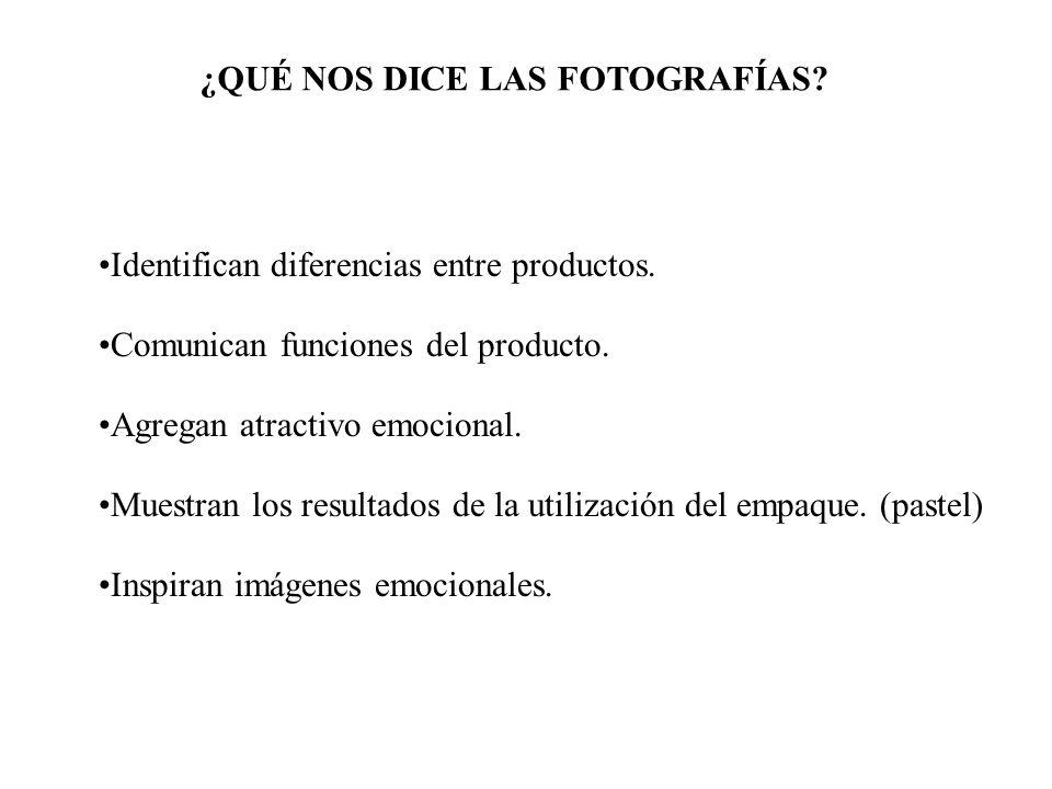 ¿QUÉ NOS DICE LAS FOTOGRAFÍAS? Identifican diferencias entre productos. Comunican funciones del producto. Agregan atractivo emocional. Muestran los re