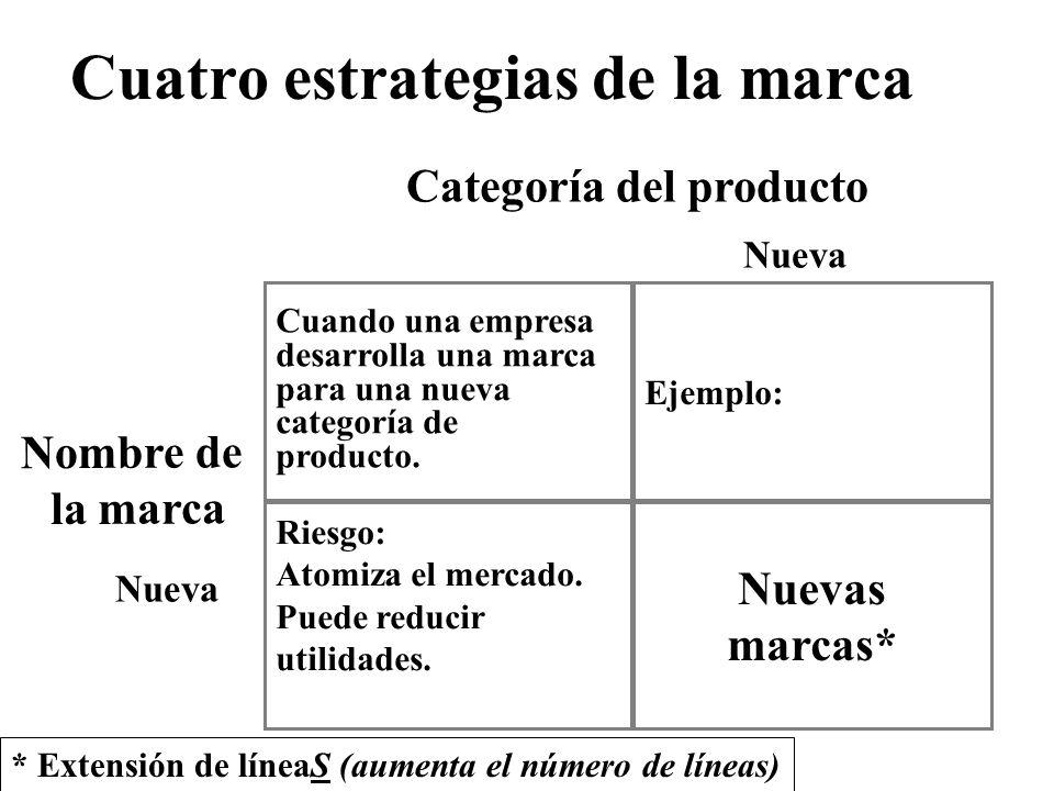 Cuatro estrategias de la marca Cuando una empresa desarrolla una marca para una nueva categoría de producto.