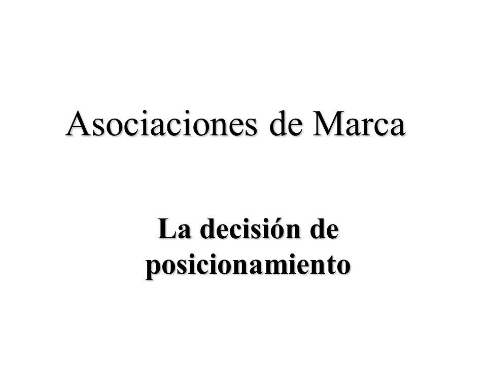 Asociaciones de Marca La decisión de posicionamiento