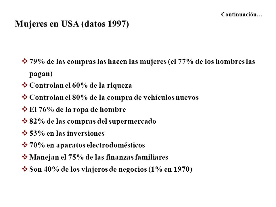 Mujeres en USA (datos 1997) 79% de las compras las hacen las mujeres (el 77% de los hombres las pagan) Controlan el 60% de la riqueza Controlan el 80%