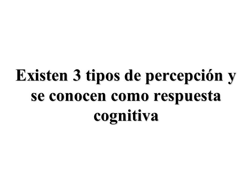 Percepción selectiva Matiz de percepción: LA MEDIDA DE LA RESPUESTA COGNITIVA Sesgo perceptual Defensa perceptual