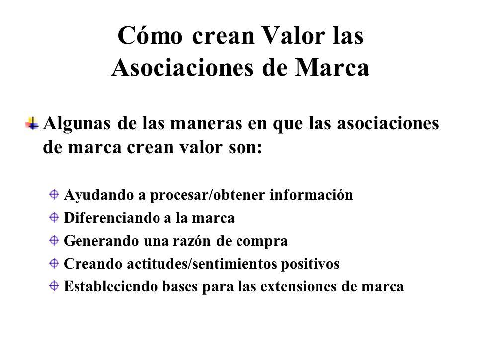 Cómo crean Valor las Asociaciones de Marca Algunas de las maneras en que las asociaciones de marca crean valor son: Ayudando a procesar/obtener inform
