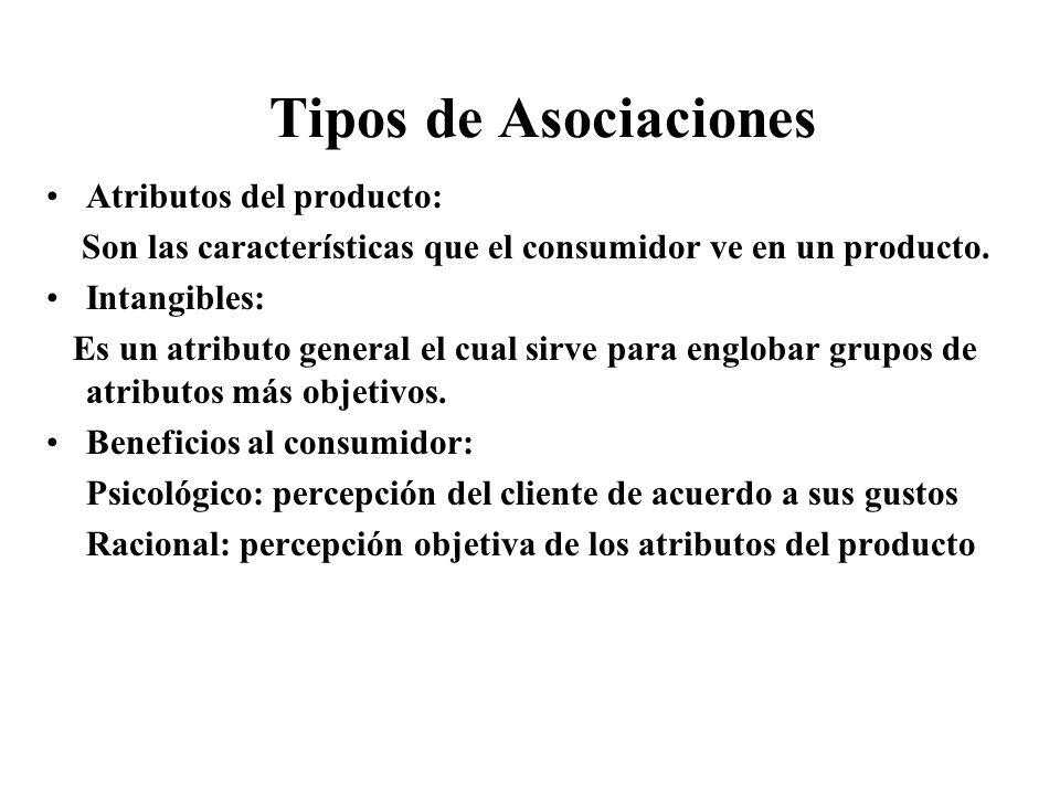 Tipos de Asociaciones Atributos del producto: Son las características que el consumidor ve en un producto. Intangibles: Es un atributo general el cual