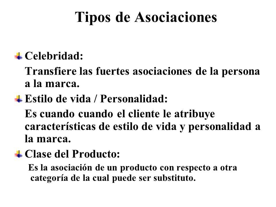 Tipos de Asociaciones Celebridad: Transfiere las fuertes asociaciones de la persona a la marca. Estilo de vida / Personalidad: Es cuando cuando el cli