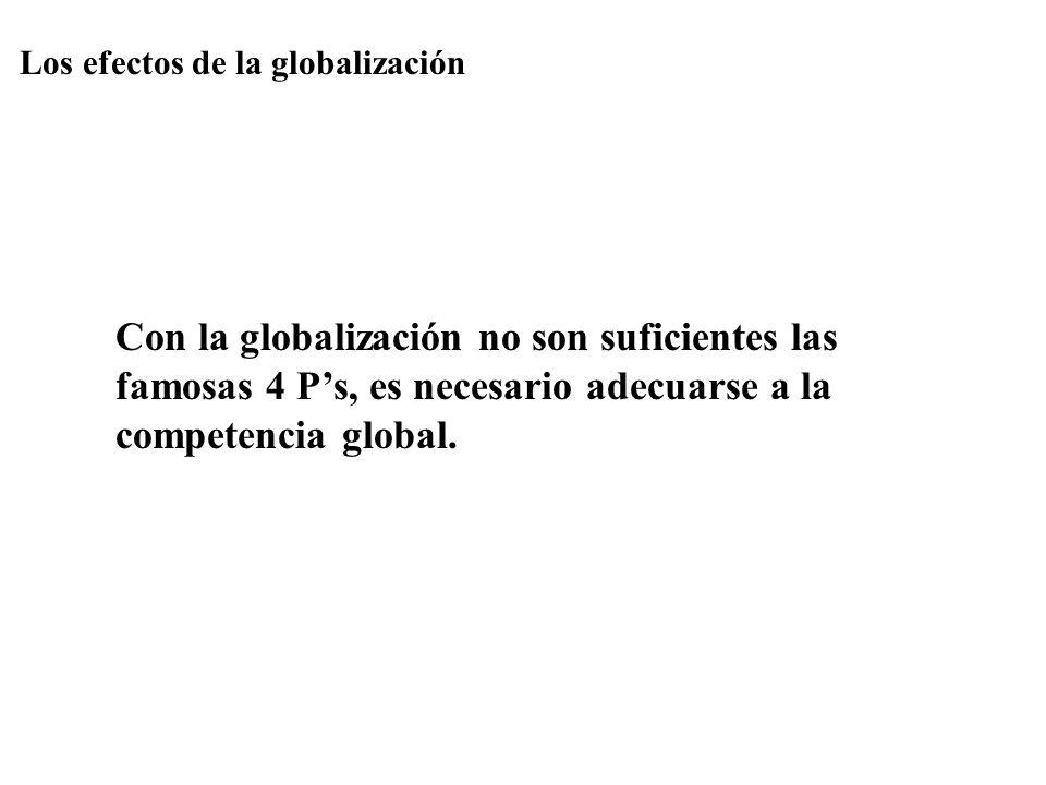 Los efectos de la globalización Con la globalización no son suficientes las famosas 4 Ps, es necesario adecuarse a la competencia global.