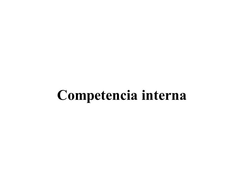 Competencia interna