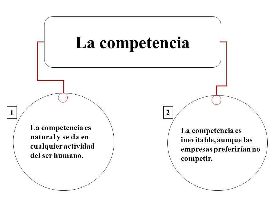 La competencia La competencia es inevitable, aunque las empresas preferirían no competir. La competencia es natural y se da en cualquier actividad del