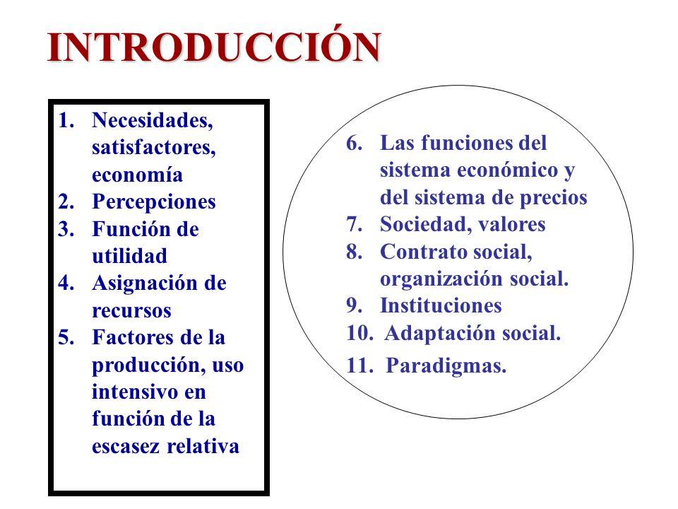 INTRODUCCIÓN 6.Las funciones del sistema económico y del sistema de precios 7.Sociedad, valores 8.Contrato social, organización social. 9.Institucione
