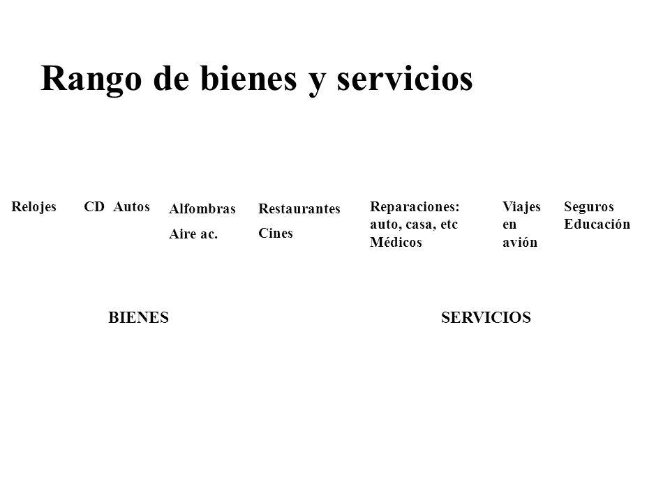 RelojesCDAutos AlfombrasRestaurantes Reparaciones: auto, casa, etc Médicos Viajes en avión Seguros Educación BIENESSERVICIOS Cines Aire ac.