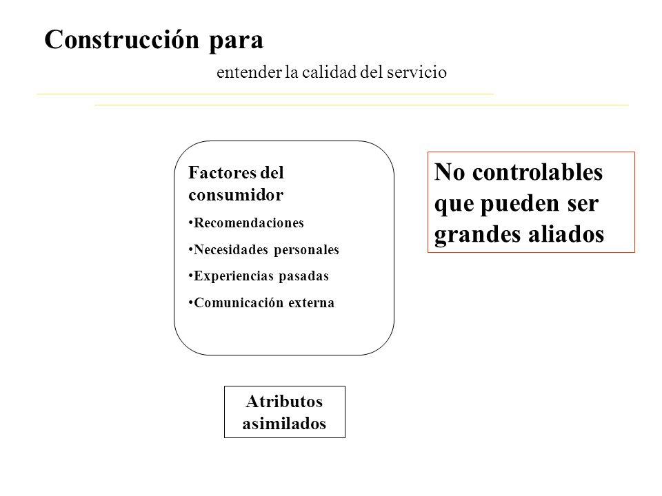 entender la calidad del servicio Construcción para Factores del consumidor Recomendaciones Necesidades personales Experiencias pasadas Comunicación ex
