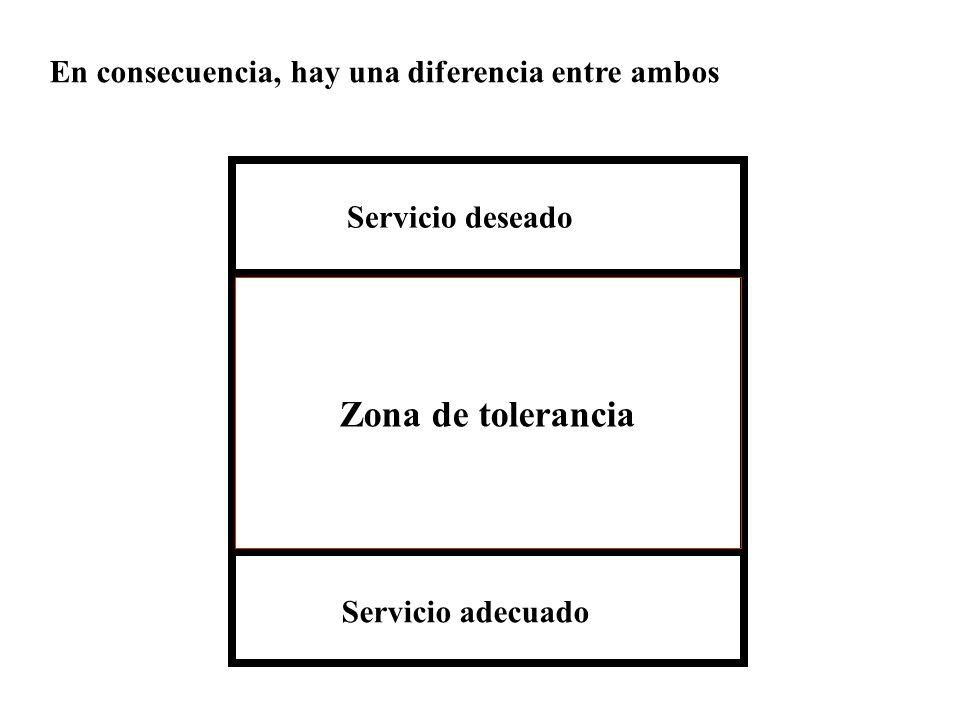 Zona de tolerancia Servicio deseado Servicio adecuado En consecuencia, hay una diferencia entre ambos