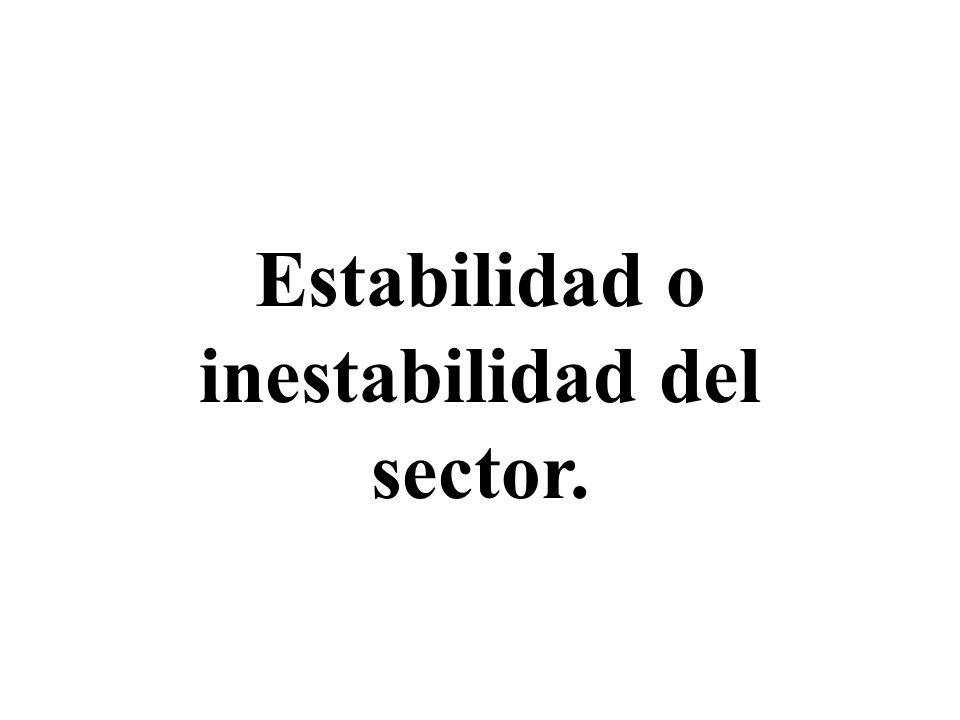 Estabilidad o inestabilidad del sector.