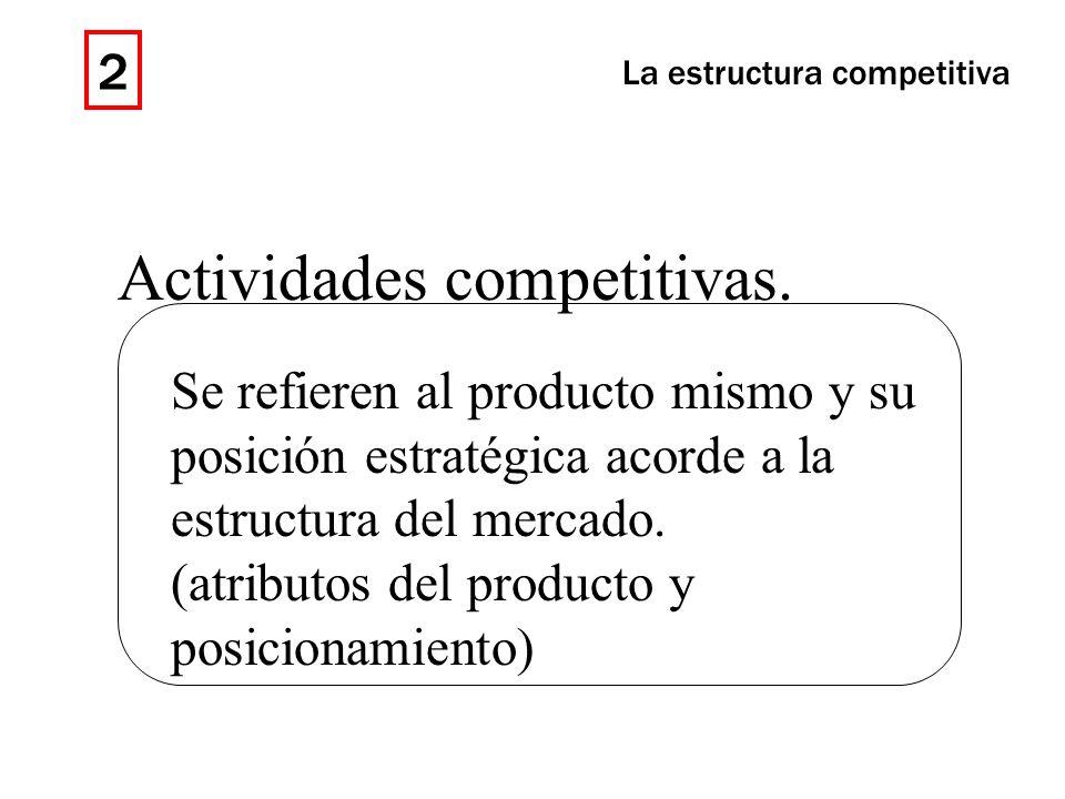 Actividades competitivas. Se refieren al producto mismo y su posición estratégica acorde a la estructura del mercado. (atributos del producto y posici
