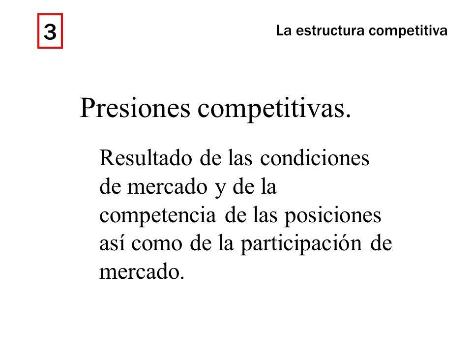 La estructura competitiva Resultado de las condiciones de mercado y de la competencia de las posiciones así como de la participación de mercado. 3 Pre