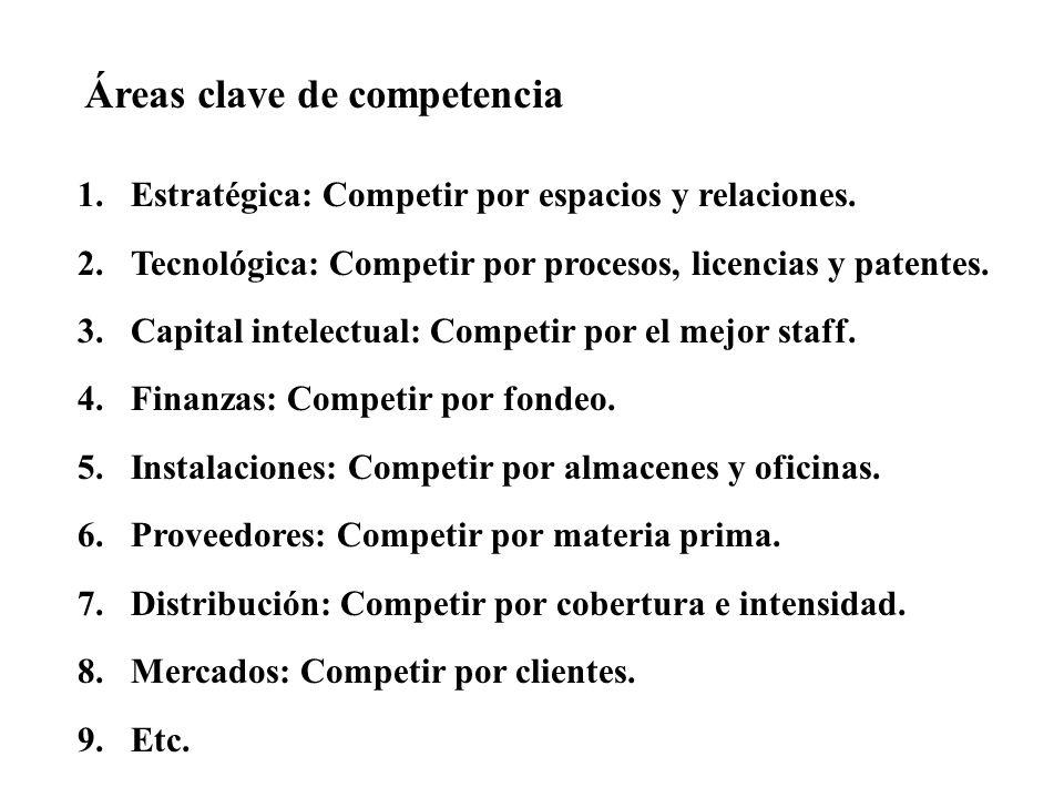 1.Estratégica: Competir por espacios y relaciones. 2.Tecnológica: Competir por procesos, licencias y patentes. 3.Capital intelectual: Competir por el