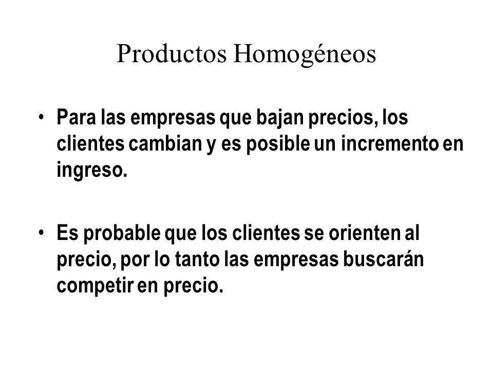 Productos Homogéneos Para las empresas que bajan precios, los clientes cambian y es posible un incremento en ingreso.